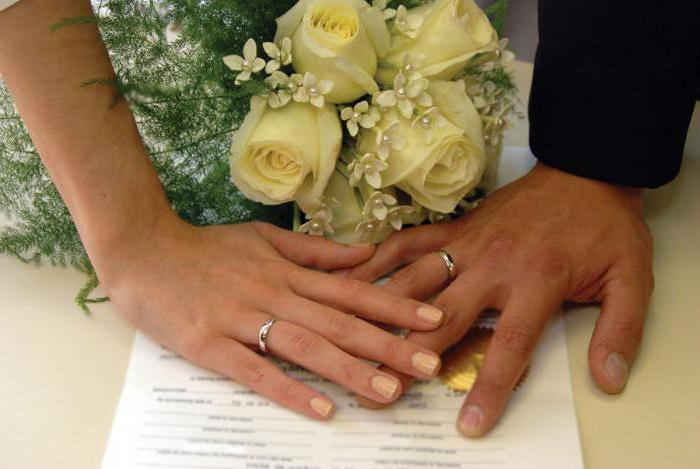 супруги заключили брачный договор