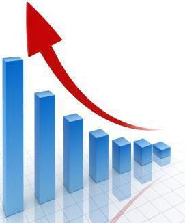 Инфляционная спираль: что это и как она развиваетя :: BusinessMan.ru