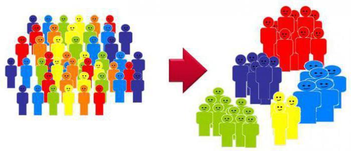 Дифференцированный маркетинг примеры
