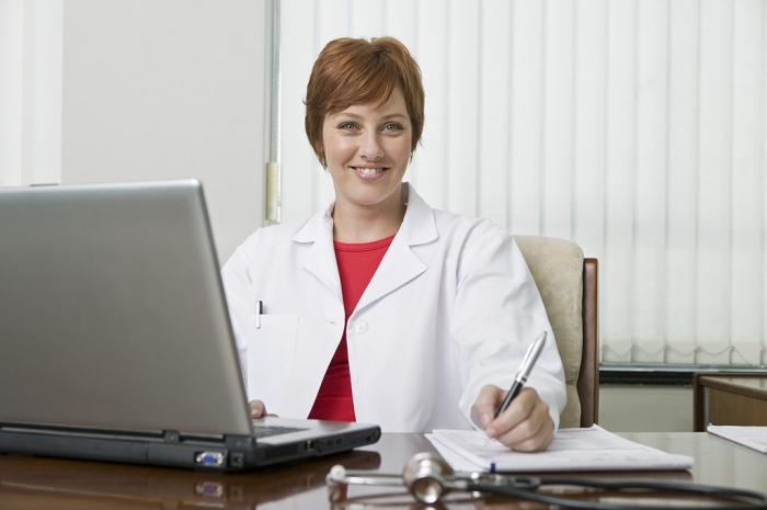 бизнес план медицинского кабинета