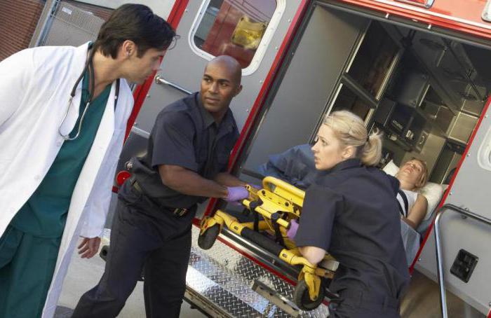 жалоба на бригаду скорой помощи