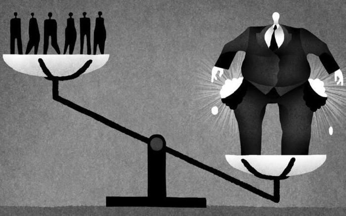 доходы населения кривая лоренца