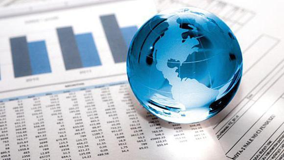 Мировое хозяйство: структура, отрасли, география