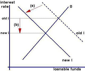 современное кейнсианство