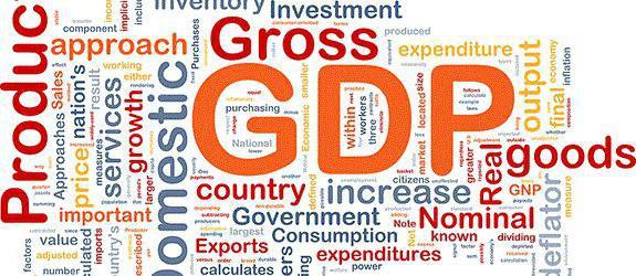 ВВП по паритету покупательной способности
