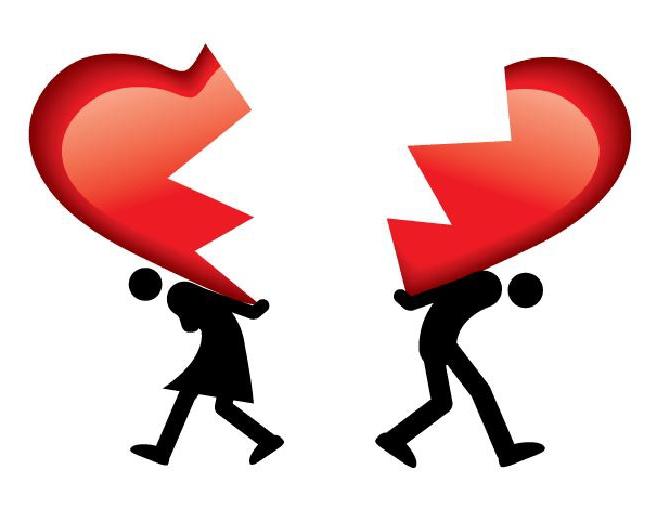 Деление кредита при разводе