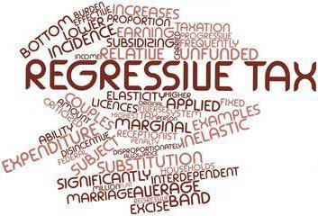 регрессивная система налогов