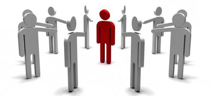 Объект административного правонарушения: понятие, признаки, пример