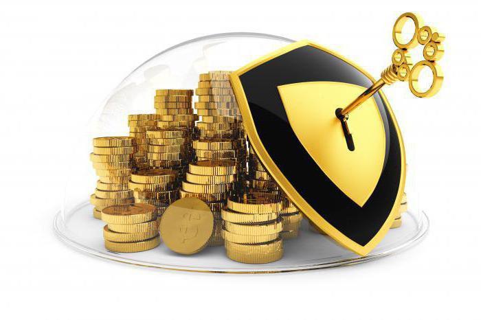 арест денежных средств на банковском счете