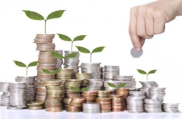 Лизинг финансовый: понятие, условия, правовое регулирование