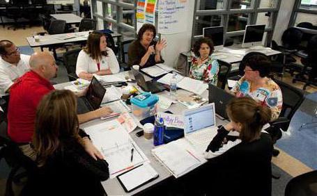 Аттестация педагогических работников: порядок проведения и правила