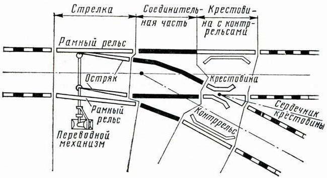 Дизайны 7