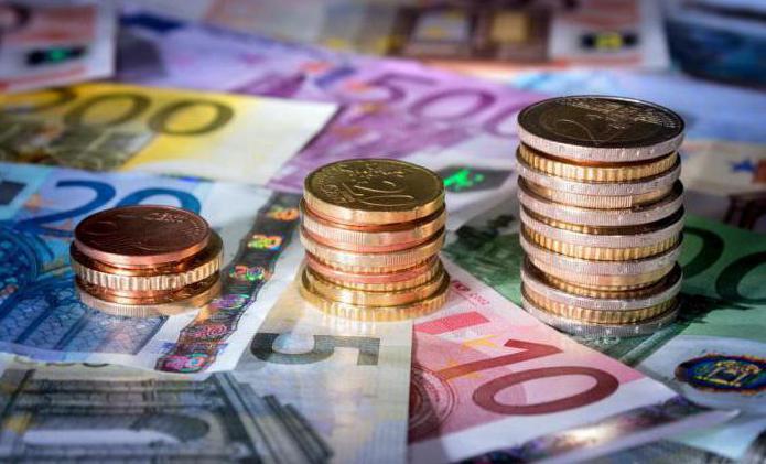 Валютные сделки: понятие, виды