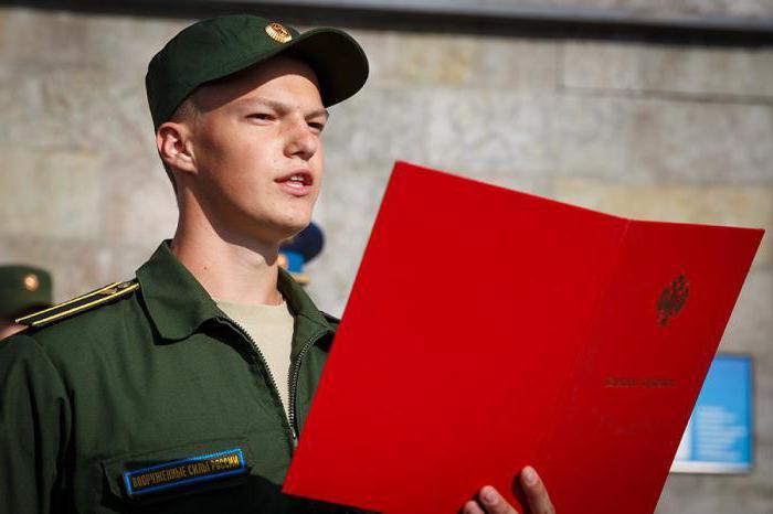 Что представляет собой присяга в армии?