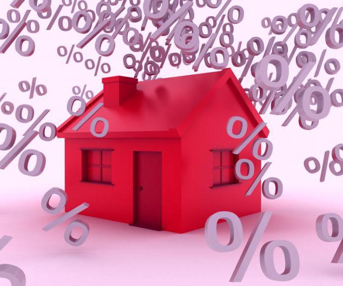 Ипотека ВТБ 24: отзывы клиентов