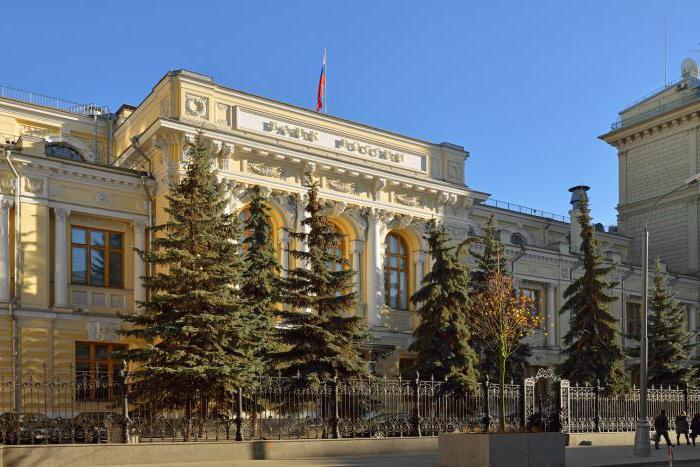 Организационная структура центрального банка РФ