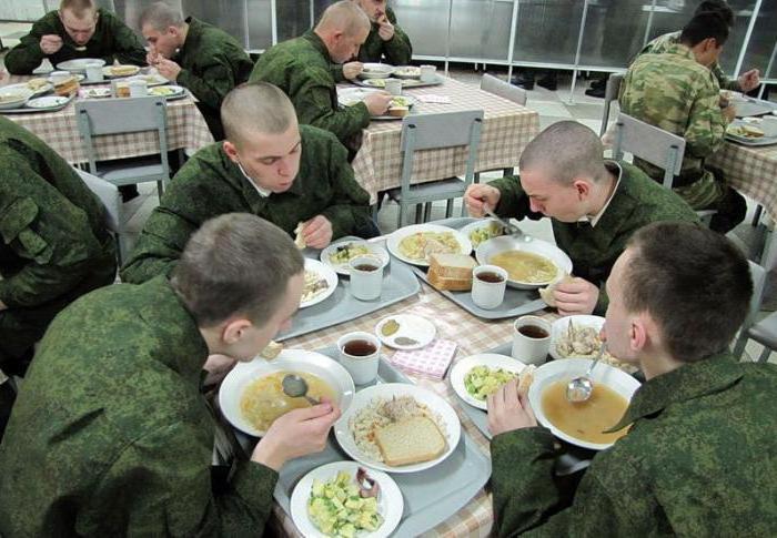 Увольнение с военной службы по контракту