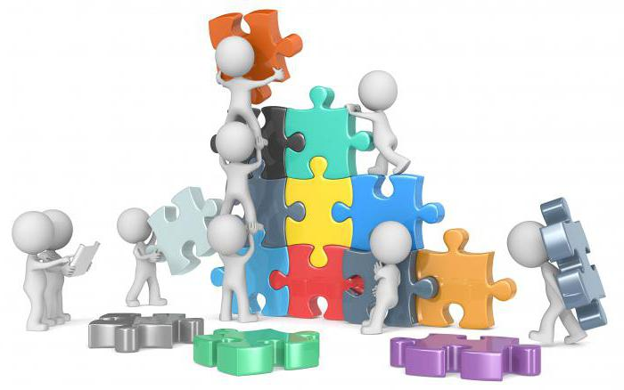 Что такое реорганизация? Правила и порядок реорганизации предприятия