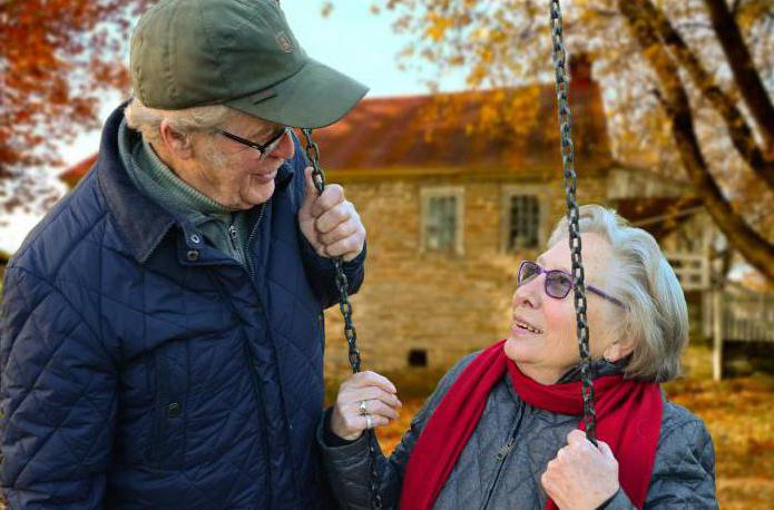 Продолжительность жизни в России: основные показатели и тенденции