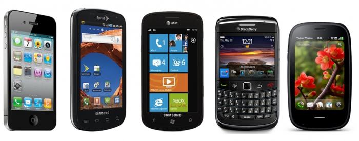 Какой смартфон лучше выбрать
