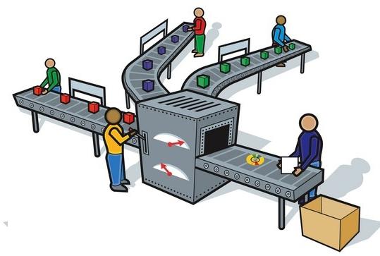 Товар и товарное производство