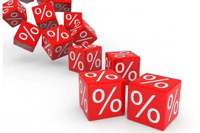 Понятие и виды налоговых ставок