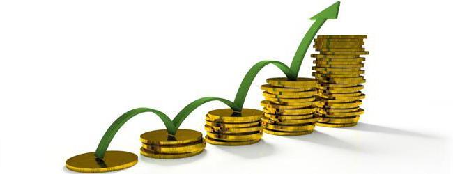Пенсионный фонд Европейский (НПФ): отзывы клиентов, сотрудников
