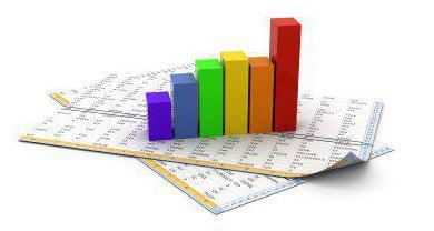 Биржевая сделка: понятие и виды, цели, характеристика, особенности, участники, порядок заключения