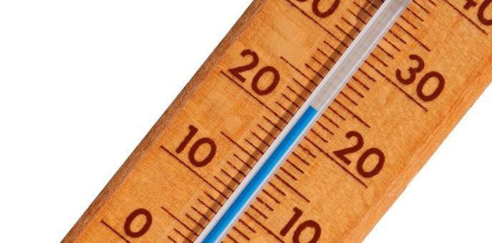 Температурные режимы: нормы. Контроль температурного режима