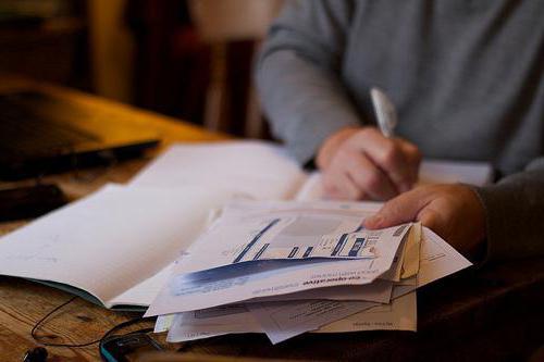 налогообложение прибыли некоммерческих организаций