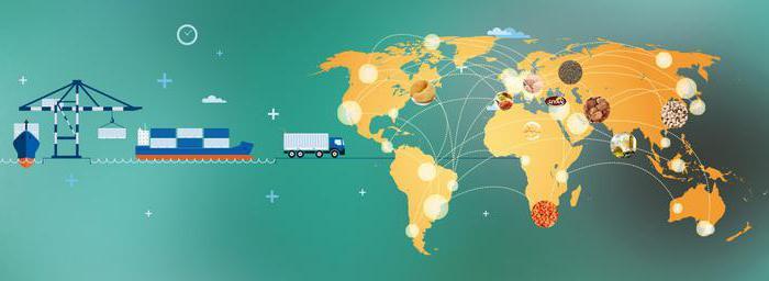 оформление транзитной торговли