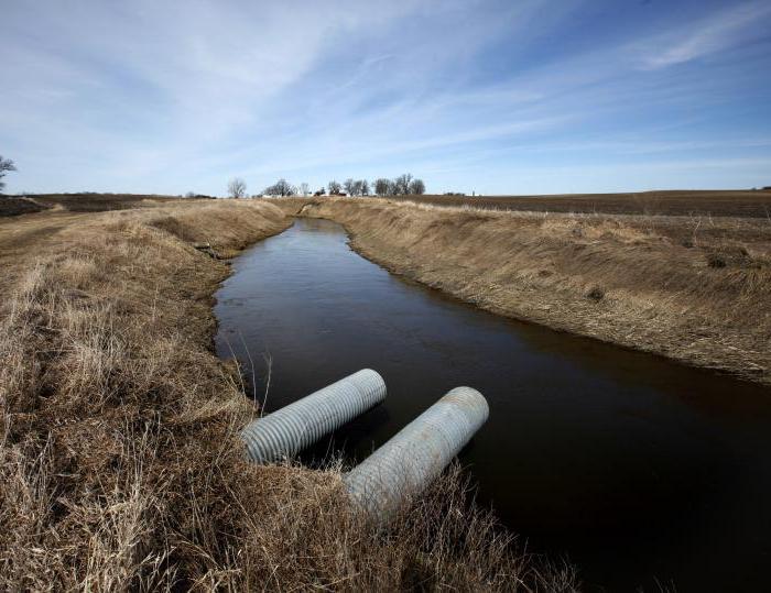 Изображение - Что такое водоохранная зона реки 20531