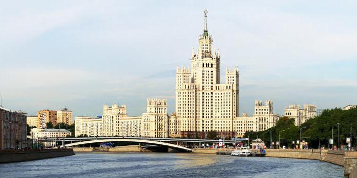 рейтинг благоустроенных городов россии