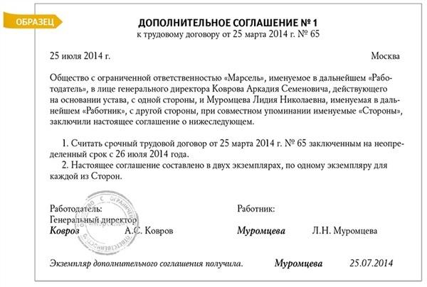соглашение о пролонгации договора