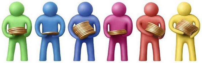 применение бестарифной системы оплаты труда