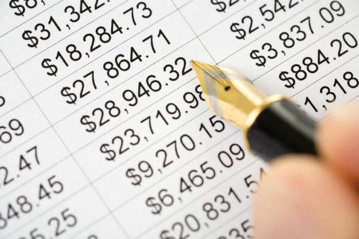 инструкция по применению плана бухгалтерских счетов
