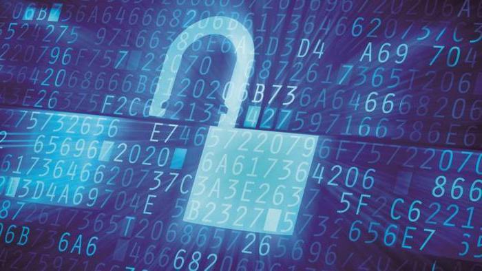 Закон 152-ФЗ О персональных данных