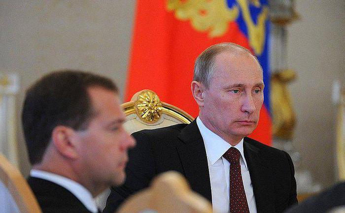 Исполнительная власть РФ