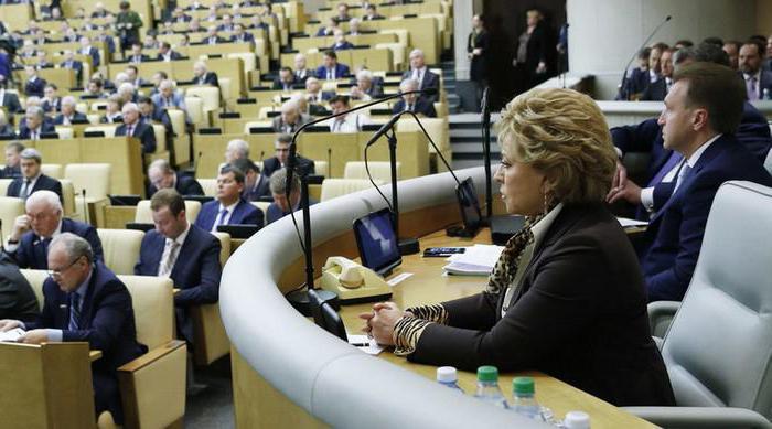 Функции и полномочия Совета Федерации Федерального Собрания РФ