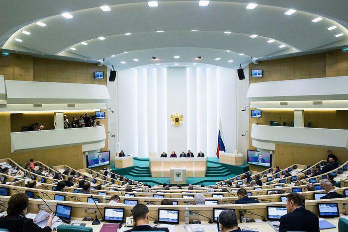 Представительный орган: определение, порядок формирования и полномочия