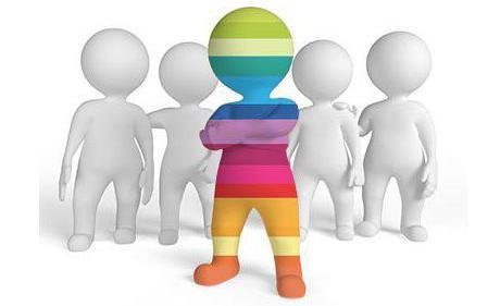 Индивидуализация юридического лица: особенности, средства и способы
