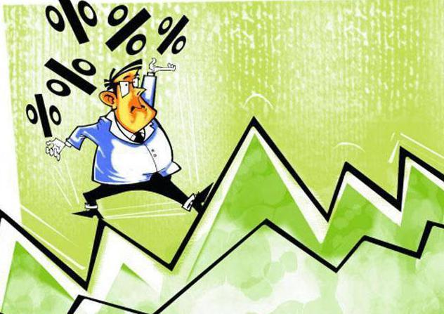 долгосрочные краткосрочные обязательства предприятия