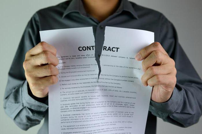 Расторжение публичного договора в одностороннем порядке