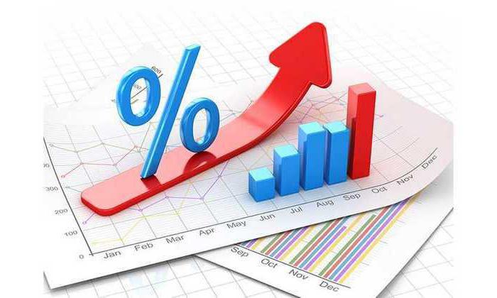 Страховой тариф - это что такое?