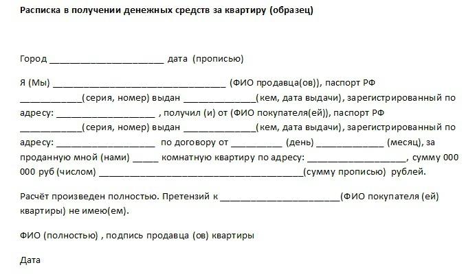 Расписка в получении денег под залог машины где сдать шубу в ломбард в москве