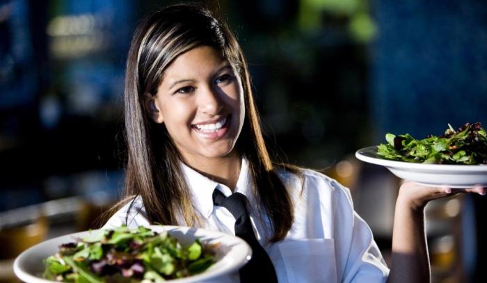 обязанности официанта в кафе
