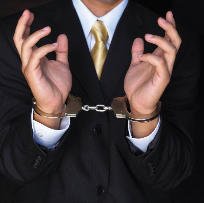 Понятие, принципы и источники уголовного права
