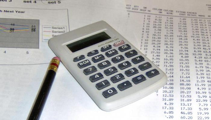 индекс доходности рентабельности инвестиций