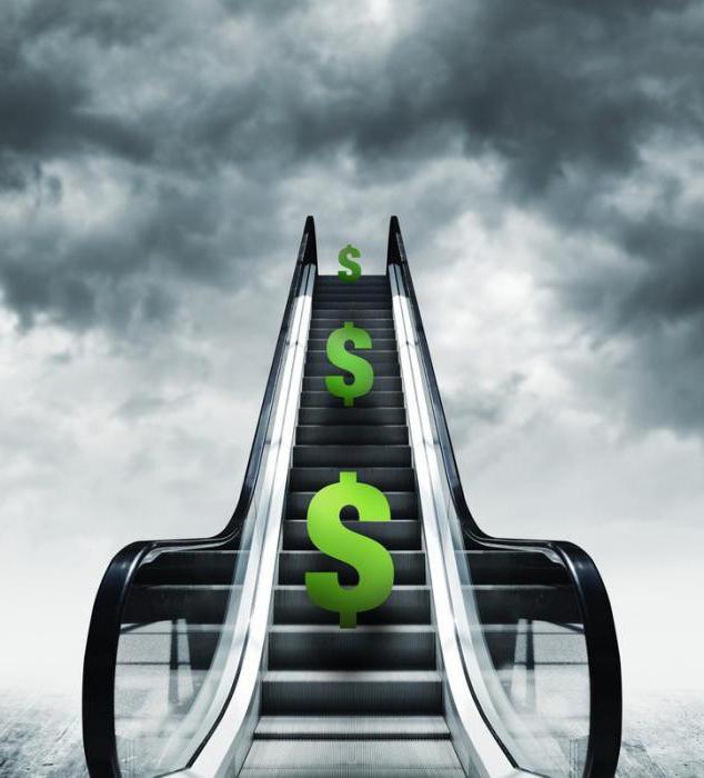 Надежные страховые компании: рейтинг, сравнения, отзывы