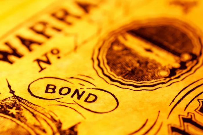 Нормативы достаточности капитала банка: значение, формула расчета